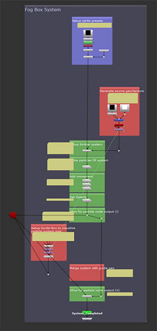 [fb]Inside node